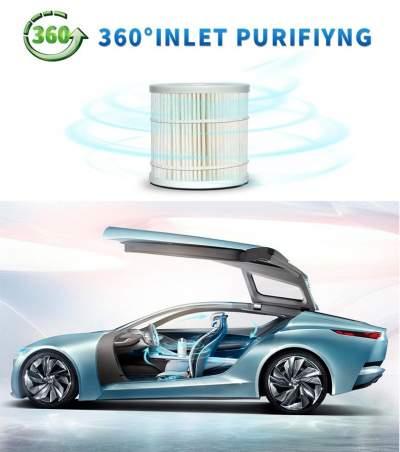 8 Sqm. Car Air Purify PM2.5