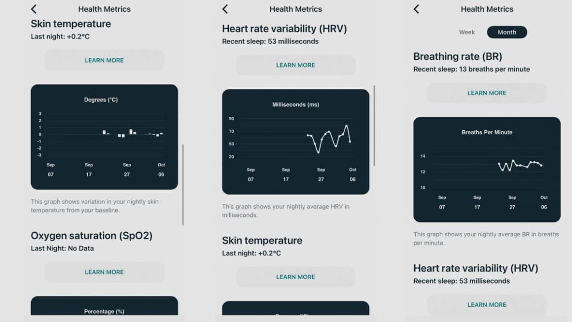 อุณหภูมิ อัตราการหายใจ และความแปรปรวนของอัตราการเต้นของหัวใจ