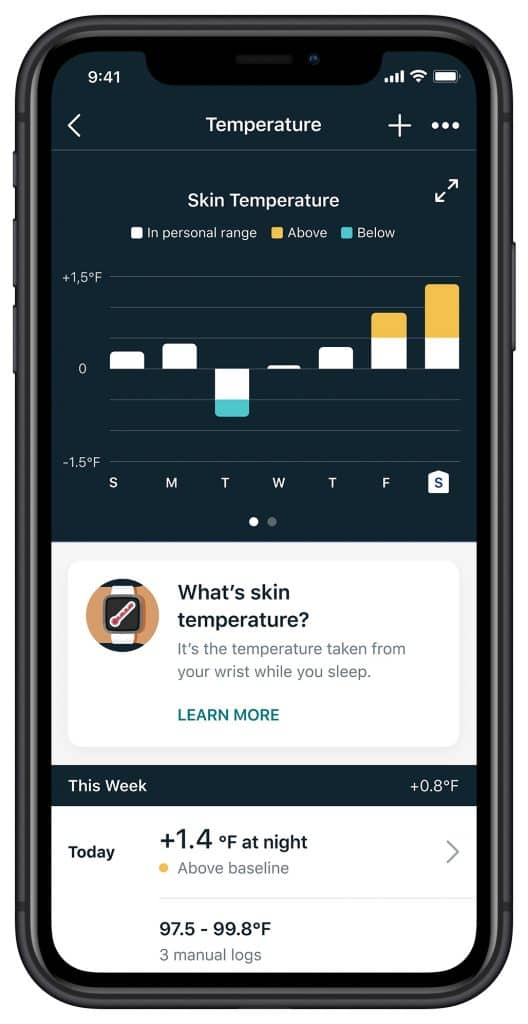 Fitbit Sense การอ่านอุณหภูมิผิว